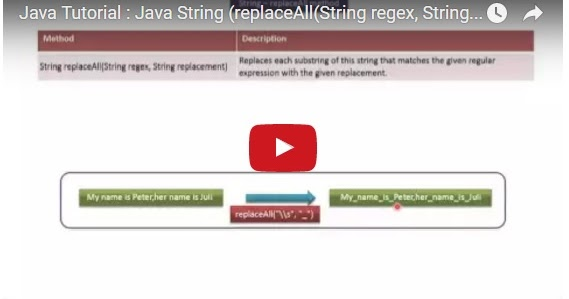 Java ee java tutorial java string replaceall string for Object pool design pattern java example
