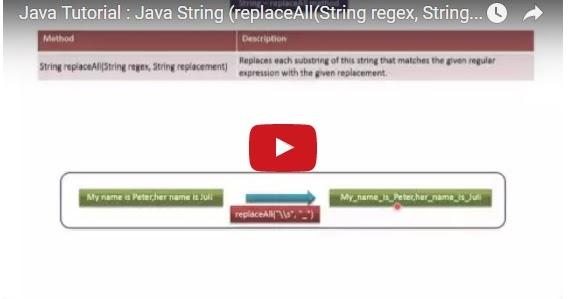 Java ee java tutorial java string replaceall string for Pool design pattern java