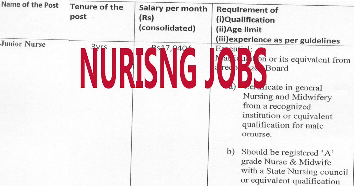 NURISNG%2BJOBS Online Application Form For Aiims Nursing on