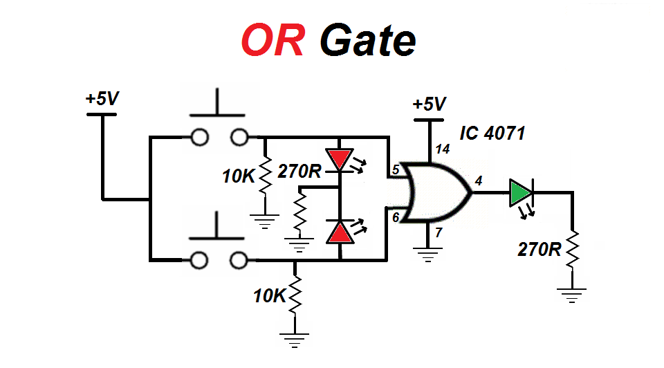simple logic gates and circuits or gate