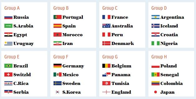 Senarai pasukan dalam Kumpulan Piala Dunia 2018 Russia