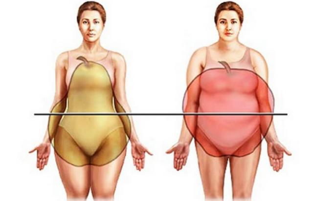 Corpo em força de maçã tem mais risco de desenvolver diabetes