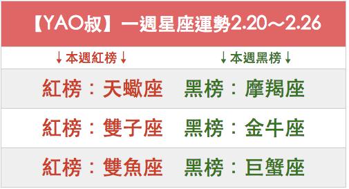 http://www.stargogo.com/2017/02/yao220226.html
