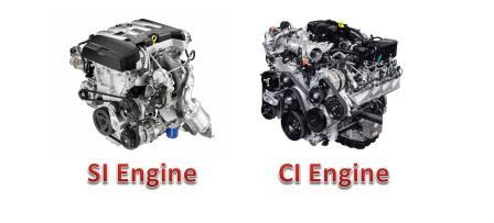 Difference Between SI Engine and CI Engine | Mechanical Booster