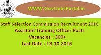 Staff Selection Commission Recruitment 2016