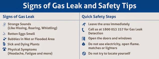 Gas Leak Pregnant 120