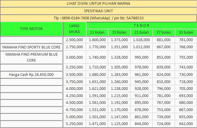 Tabel Angsuran Kredit Motor Honda Wom Finance - Info ...