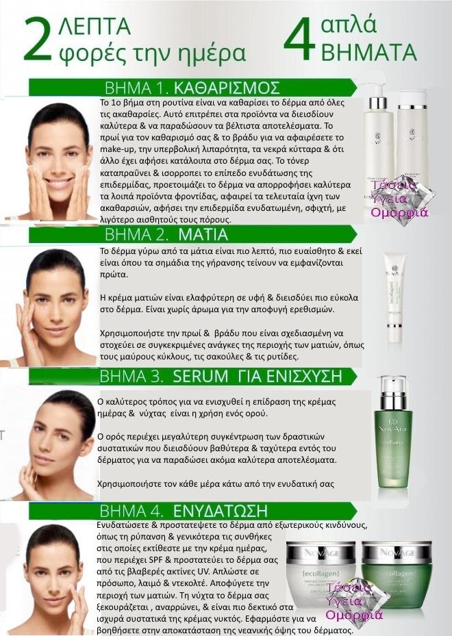 Ρουτίνα Περιποίησης για νεανική επιδερμίδα (Y.E.S. Care Routine = Youth Enhacing Skin Care Routine)