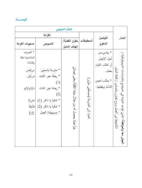 """Document page 063 - تحميل  مخططات السنة الثانية لغة عربية """"جديدة"""""""