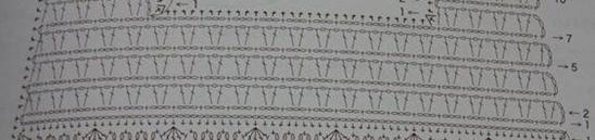 Sweet Nothings Crochet free pattern blog, chart for yoke of for beautiful lacy dress,