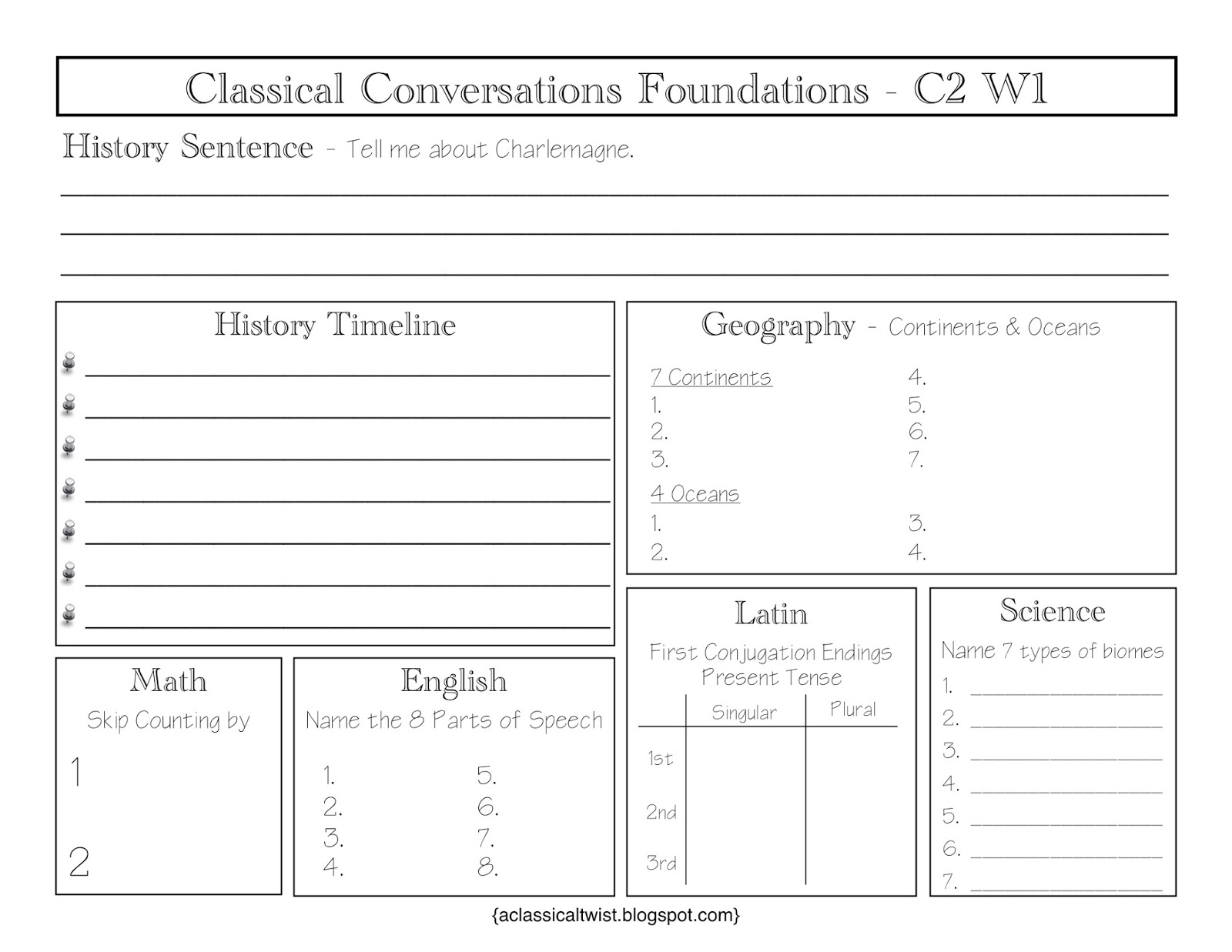 Homeschooling With A Classical Twist Cycle 2 Week 1