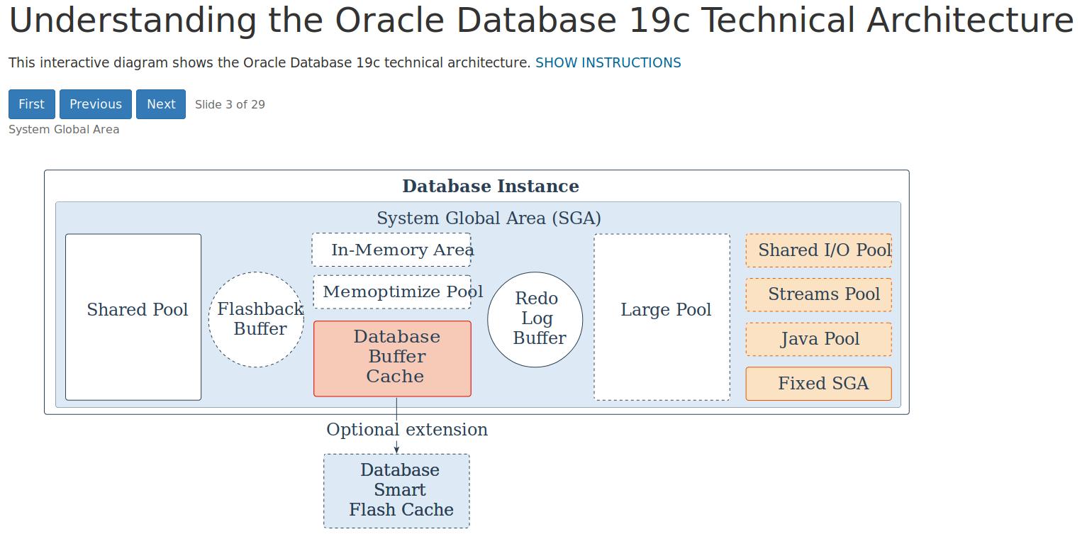 Oracle Developer Meetup