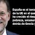 Más de 13 millones de personas en riesgo de pobreza o exclusión en España