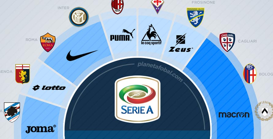... you an overview of the kit brands in the Italian Serie A. And unlike  the English and German first divisions 28648be02