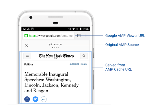 What's in an AMP URL?
