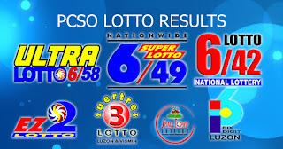 PCSO Lotto Results Today: PCSO Lotto Results Today December