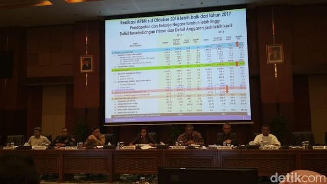 APBN Defisit Rp 237 T, Pemerintah Gali Lubang Tutup Lubang