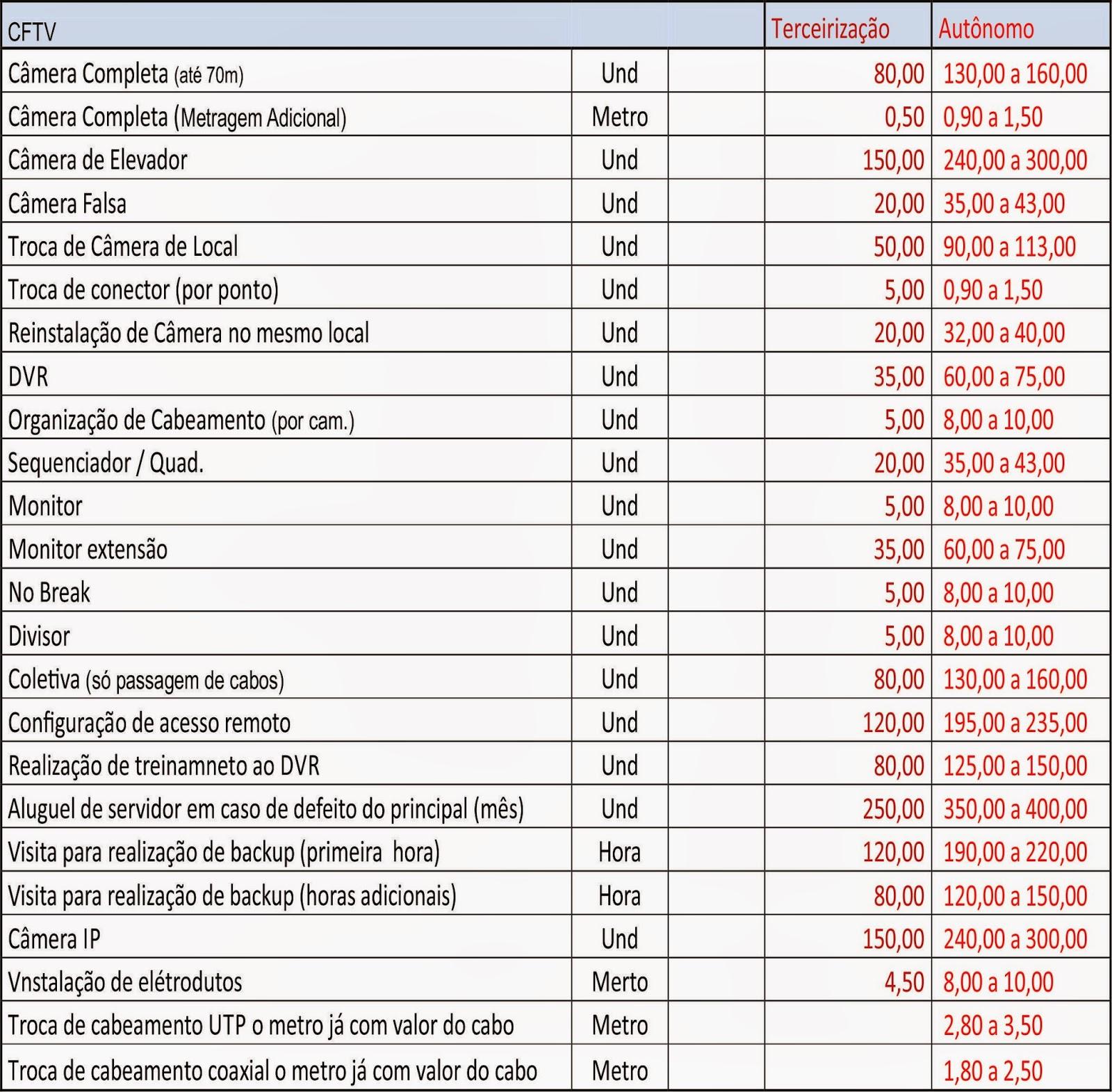 Terceirização no servico publicoanalise dos contratos licitos e ilicitos 6