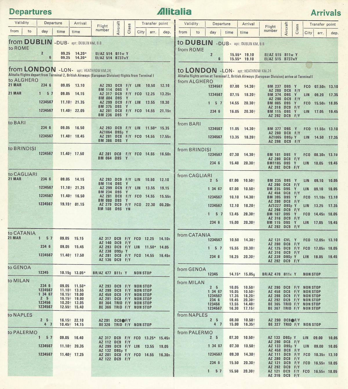 Airline memorabilia: Alitalia (1976), Reino Unido / Irlanda