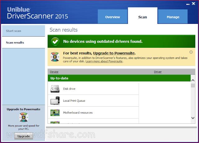 Uniblue DriverScanner 2015 4.0.15.0 Final