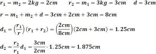 Cálculo de las distancias dirigidas.