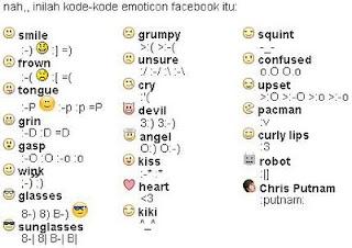 kode angka buat status facebook atau kumpulan id facebook lucu