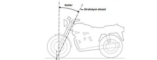 kaster-a%25C3%25A7%25C4%25B1s%25C4%25B1-motosiklet.jpg