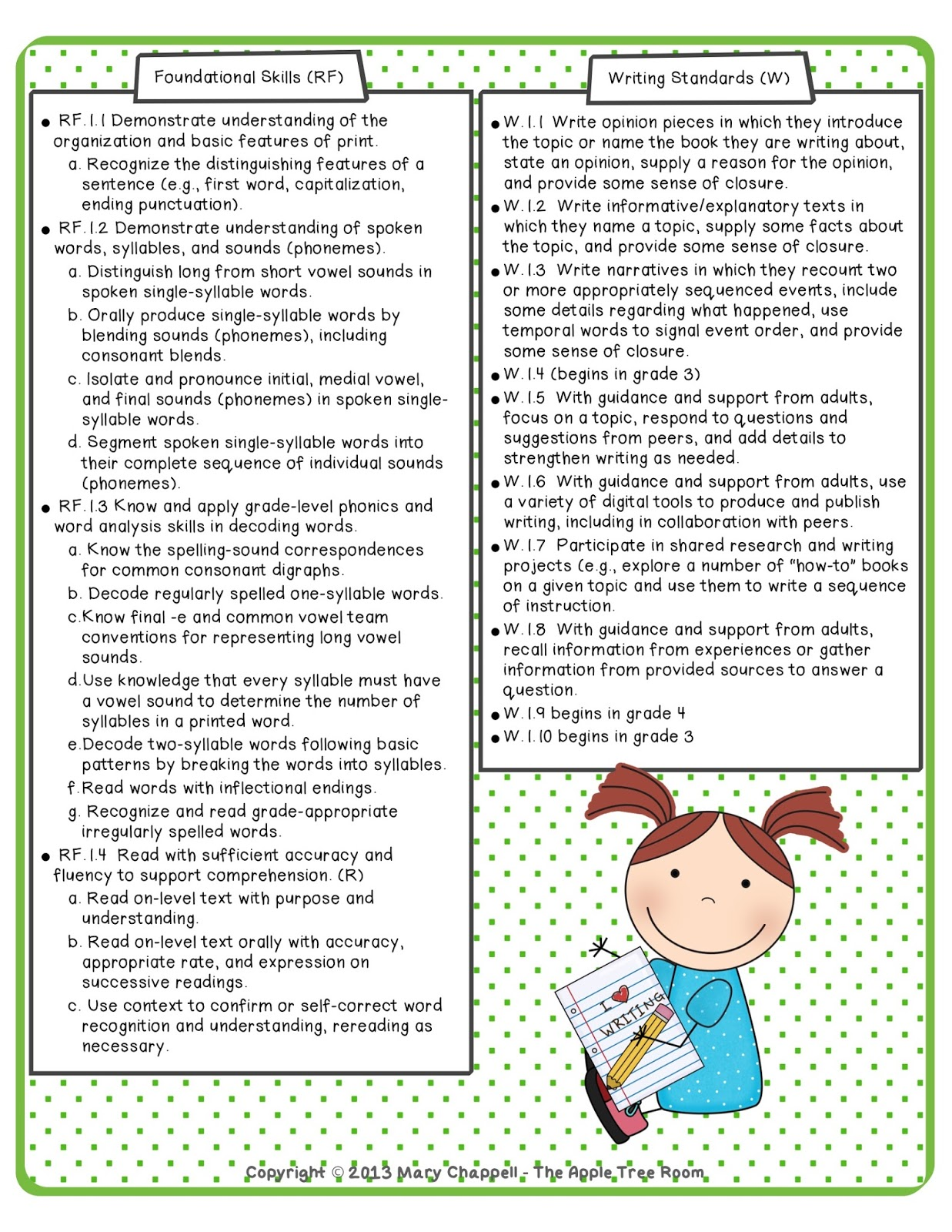 The Apple Tree Room 1st Grade Ccss Ela Standards Reference Sheets