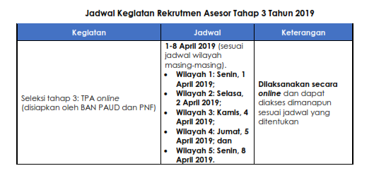 Jadwal Kegiatan Rekrutmen Asesor Tahap 3 Tahun 2019