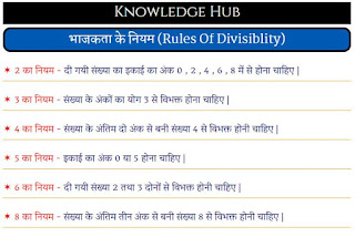 Rules Of Divisiblity