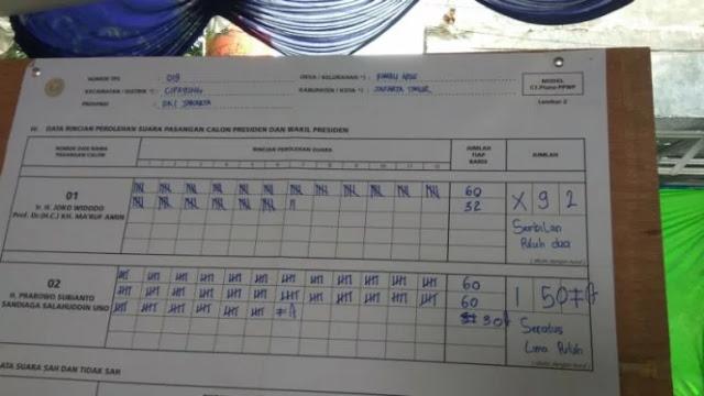 Di TPS Wiranto, Prabowo-Sandiaga Menang