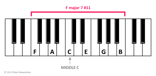 Fretography: 3rd Rail Chord Symmetries (Part 3)