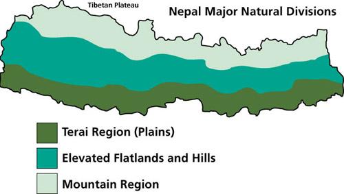 Nepal Major Natural Divisions