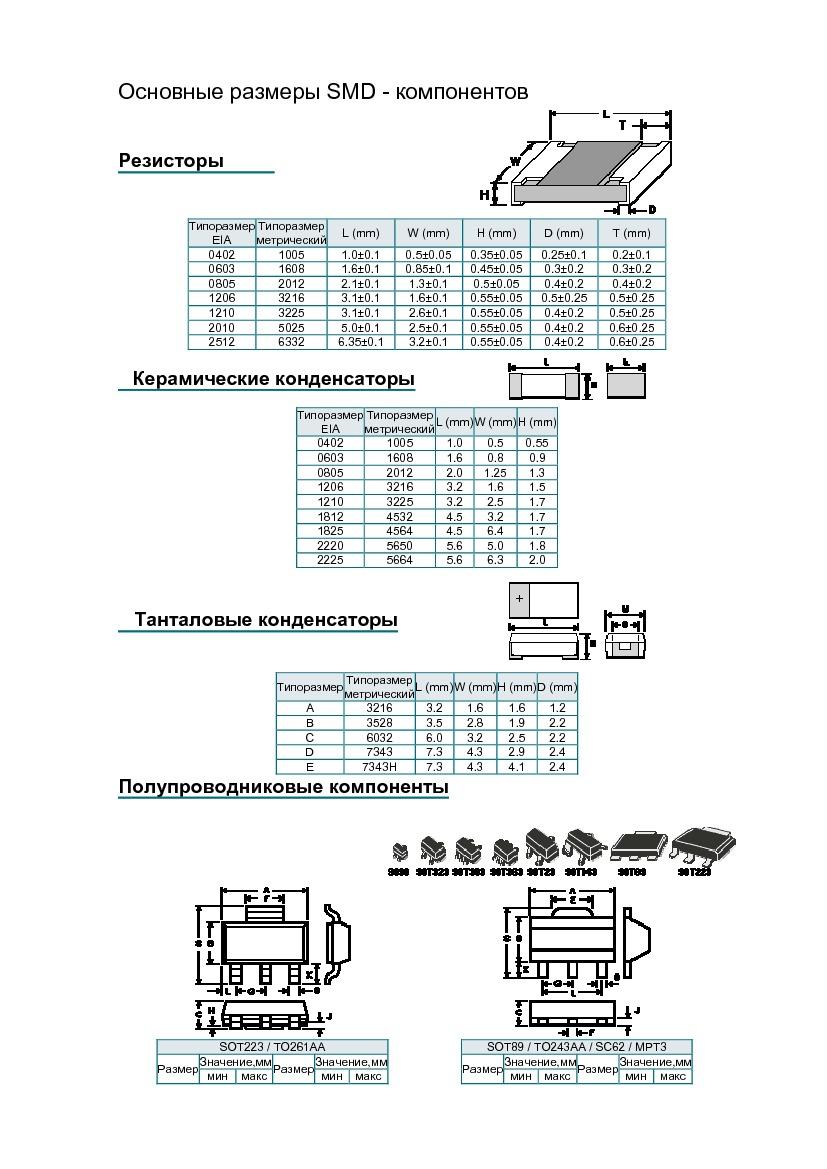 Справочник по smd радиодеталям