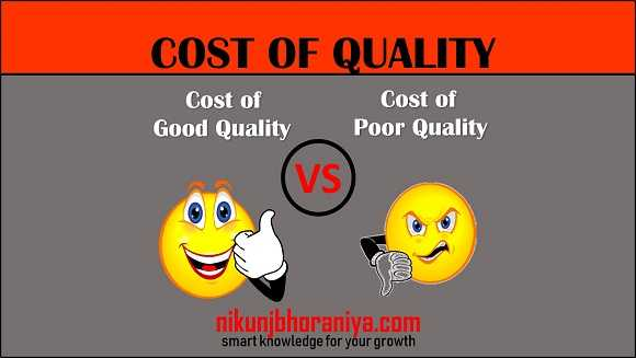 Cost of Quality vs Cost of Poor Quality | COQ vs COPQ