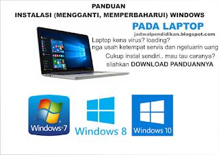 """Panduan Belajar """"Cara Menginstal Windows"""" Pada Komputer"""