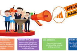 Pengertian Afiliasi Marketing dan Blogging