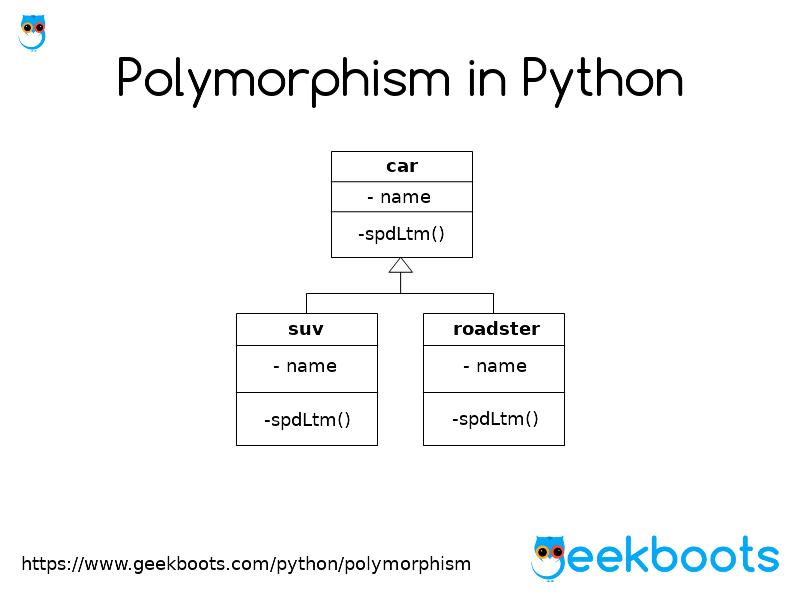 https://www.geekboots.com/python/polymorphism