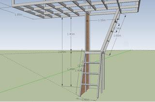 Dimensi tangga dengan penutup samping