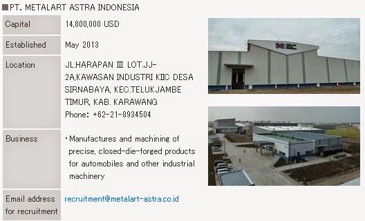 Lowongan Kerja Daerah Karawang Terbaru PT.Metalart Astra Indonesia