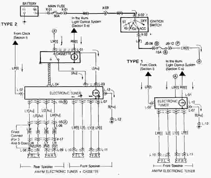 1988 mazda 323 wiring diagram wiring diagram service manual pdf 2001 Mazda 626 Wiring Diagrams Mazda 626 Radio Wiring Diagram