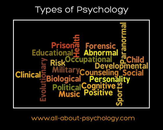 EDUCATION NET: 50+MCQ WITH ANSWERS on PSYCHOLOGY SET-13 (PDF)