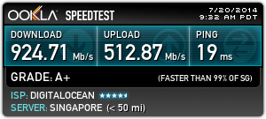 Update SSH Singapore 27 October 2016: (SSH UDP 28 10 2016)