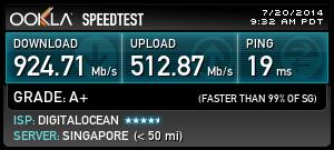 Free SSH 3 February 2017 Singapore: (SSH Premium 4 3 2017)