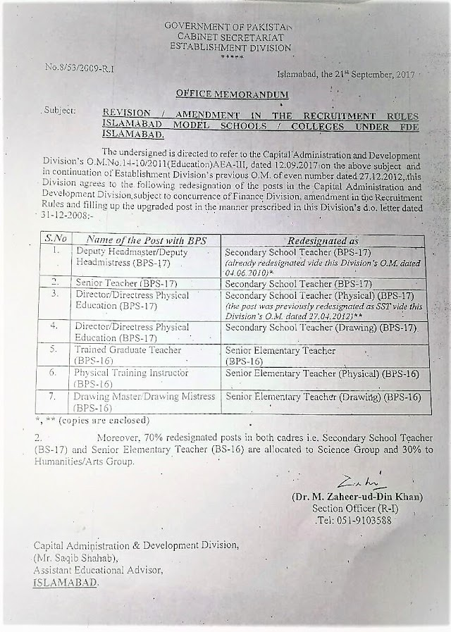 REVISION / AMENDMENT IN THE RECRUITMENT RULES ISLAMABAD MODEL SCHOOLS / COLLEGES UNDER FDE ISLAMABAD