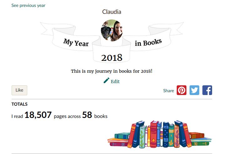 c076a80e0 Es una opción que tiene Goodreads y la verdad es que me parece súper útil  jajaja. Si queréis agregarme como amiga en GR os dejo por aquí el link --   ...
