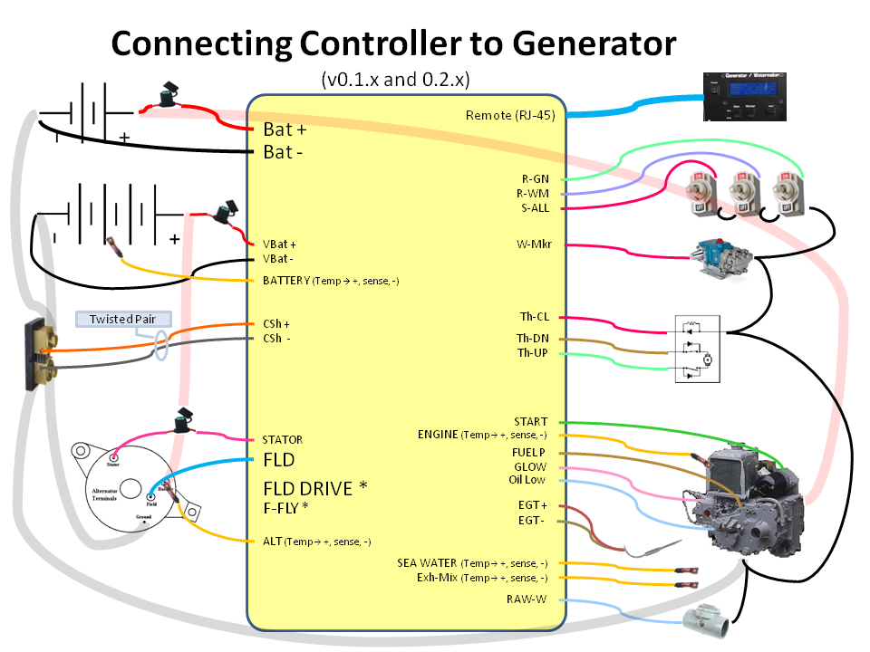 DC Generator Controller : Installing and Connections on