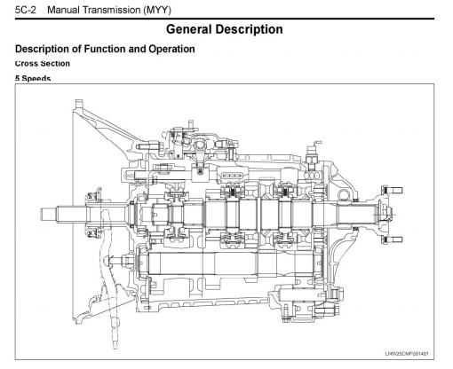 ISUZU 2008MY N SERIES TRANSMISSION MYY MODEL WORKSHOP