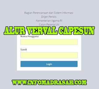 Alur Verval CAPESUN Di http://emispendis.kemenag.go.id/vervalun/login.php