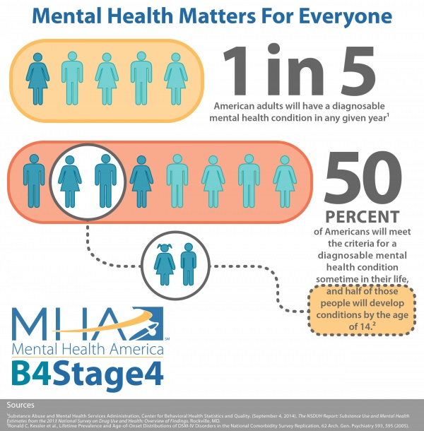 perceiving C H A N G E: Let's Talk About Mental Health...